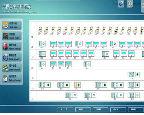 betway88官网手机通风集中管理系统